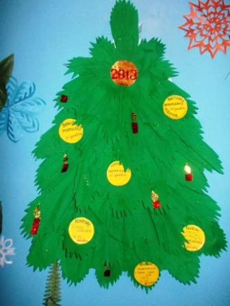 Новогодние поделки для начальной школы своими руками
