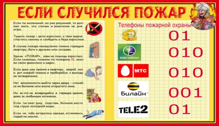 Инструкции по правилам пожарной безопасности в школе